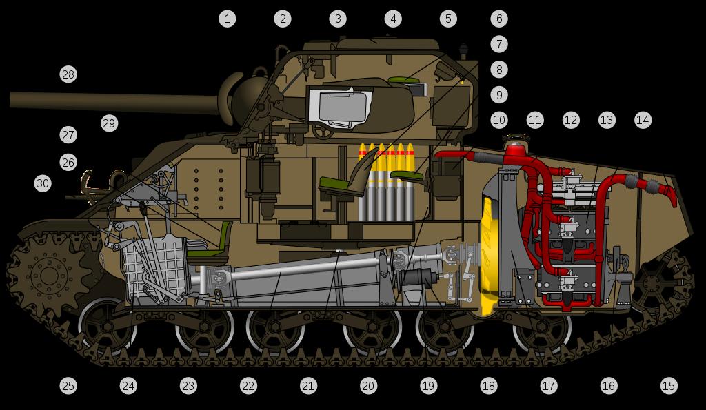 tank-nasil-durdurulur-tank-durdurma-taktik-ve-teknikleri-tank-mekanigi